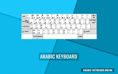 Arabic Keyboard for Mac (MacBook, MacBook Pro and iMac)